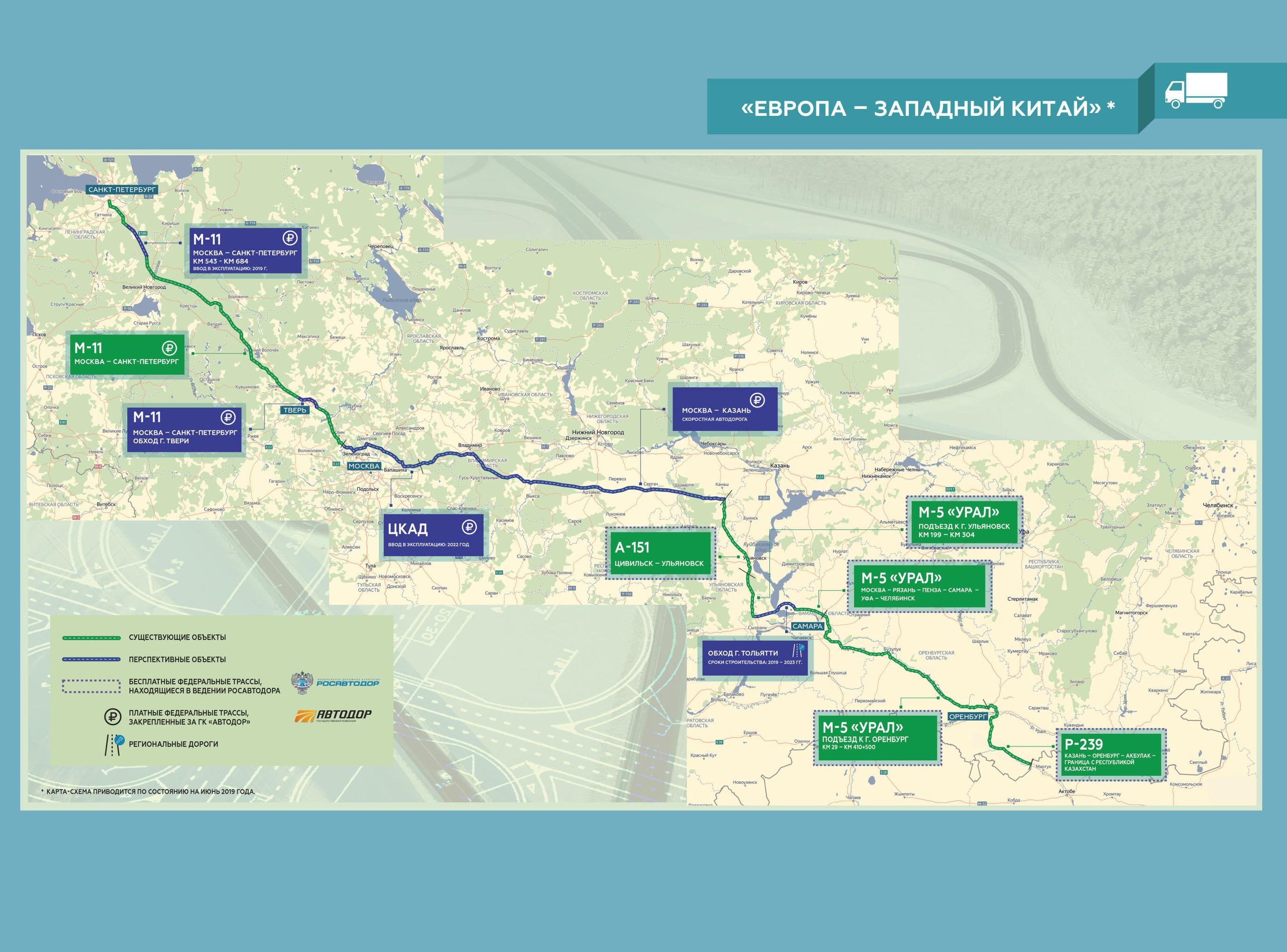 Schemat remontu rosyjskich tras federalnych w ramach trasy MTK Europa - Zachodnie Chiny