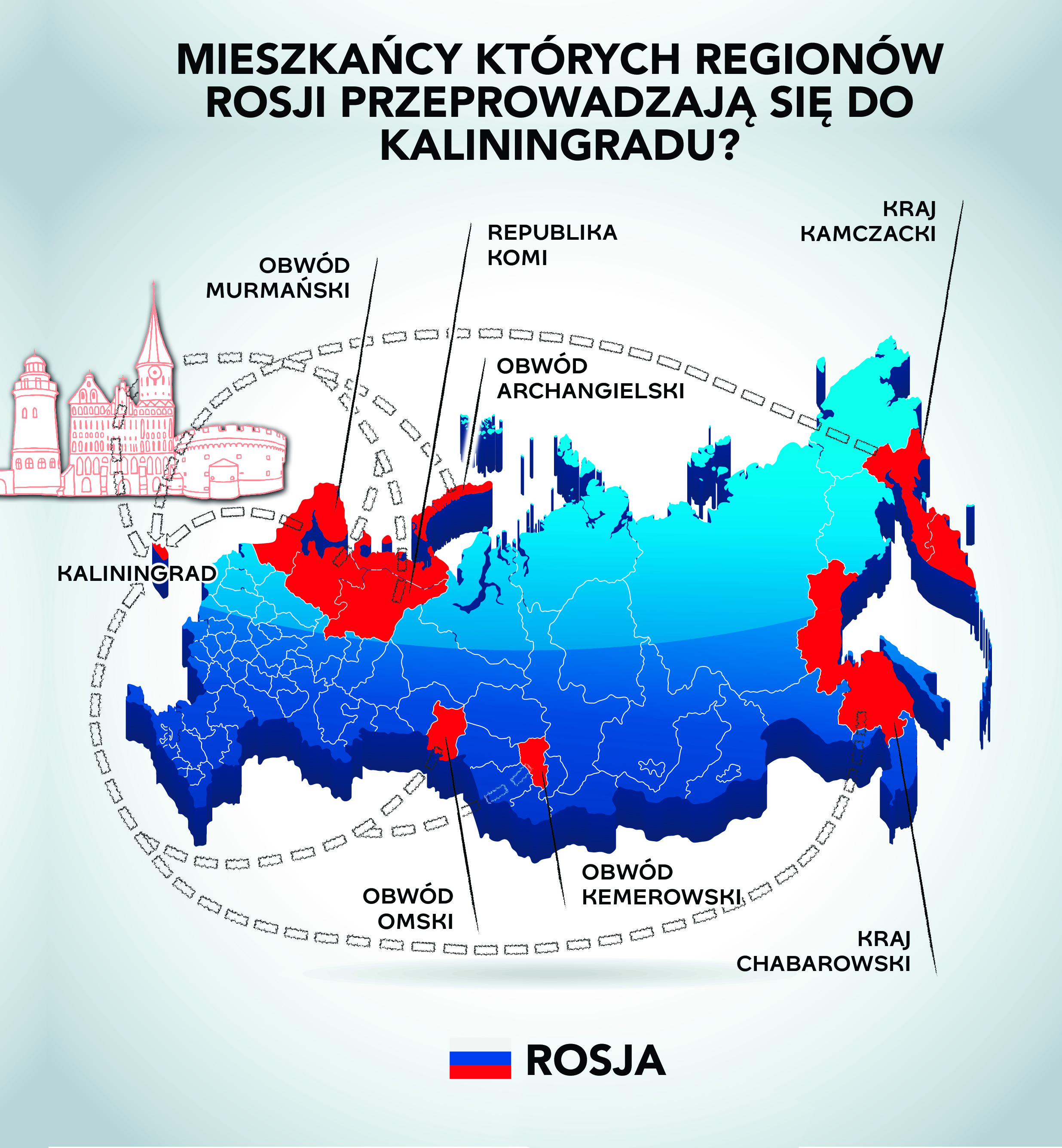 Mieszkańcy których regionów Rosji przeprowadzają się do Kaliningradu?