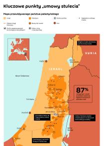 """""""Umowa stulecia"""" dla Izraela i Palestyny"""