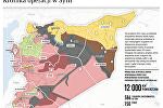 Rok od rozpoczęcia rosyjskiej operacji w Syrii