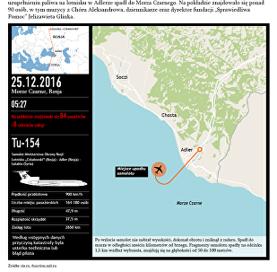 Katastrofa samolotu Tu-154