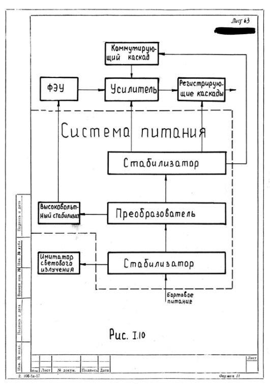 Odtajnione dokumenty nt. radzieckiej misji na Księżycu