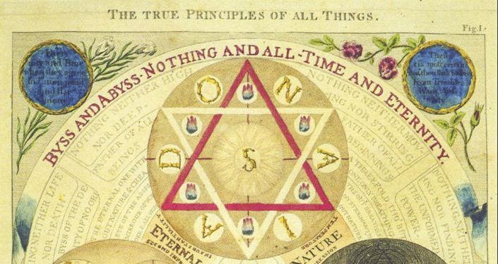 Ilustracja z książki niemieckiego mistyka Jakoba Böhme O trzech zasadach istoty boskiej