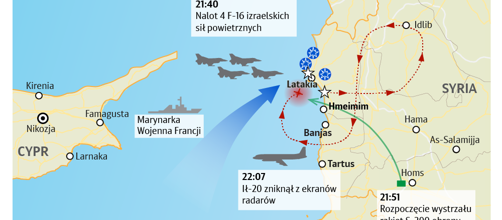 Zestrzelenie rosyjskiego Ił-20 w Syrii