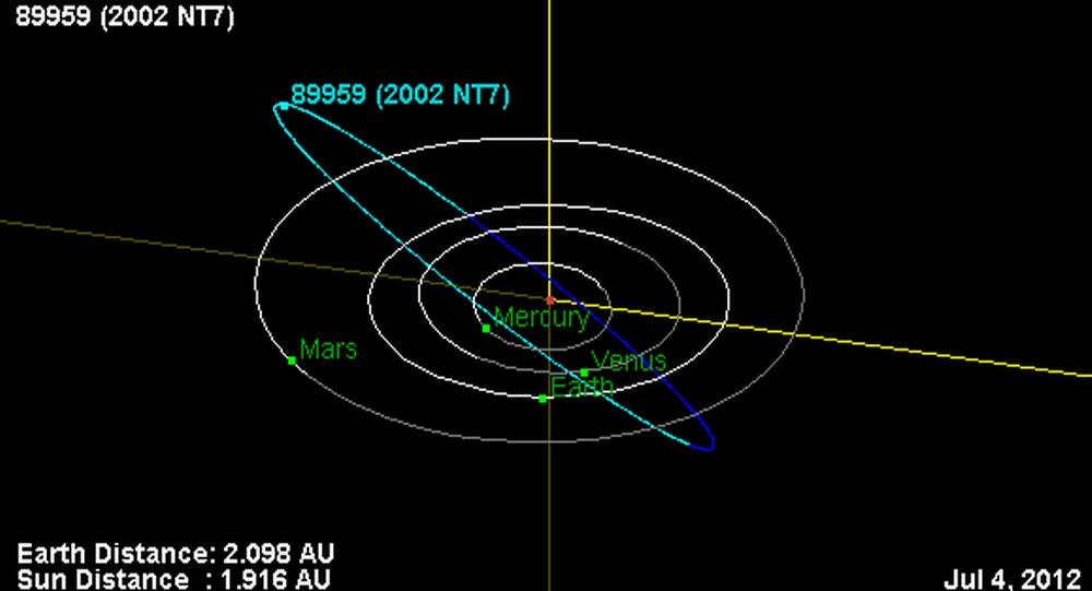 Orbita asteroidy 2002 NT7